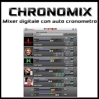 Chronomix - Mixer digitale con auto cronometro